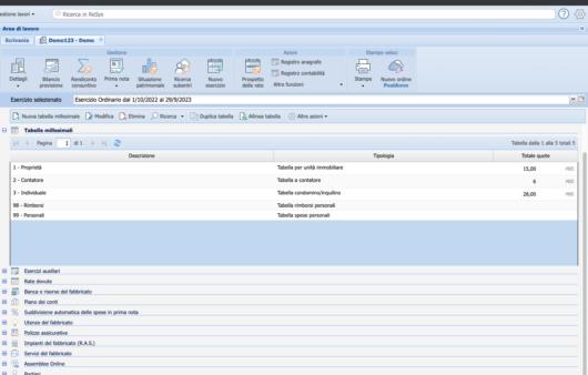 Come verificare e lavorare sui dati presenti nelle tabelle millesimali?